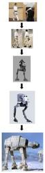Evoluzione AT-ST immaginidivertenti.org